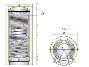 Vyrovnávací nádrž MX1W s ohřevem pitné vody, se dvěma výměníky