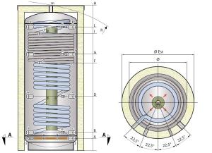 Solární stratifikační nádrž SM2X s výměníkem